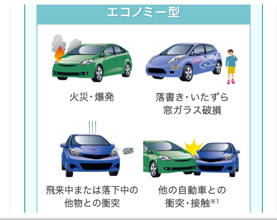 車両保険の説明4