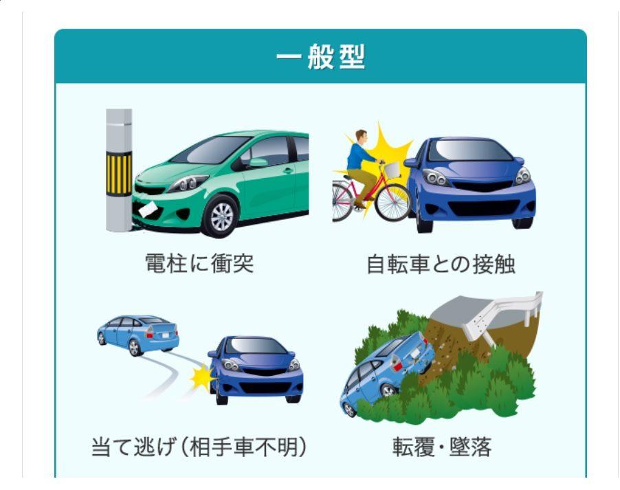 車両保険の説明3