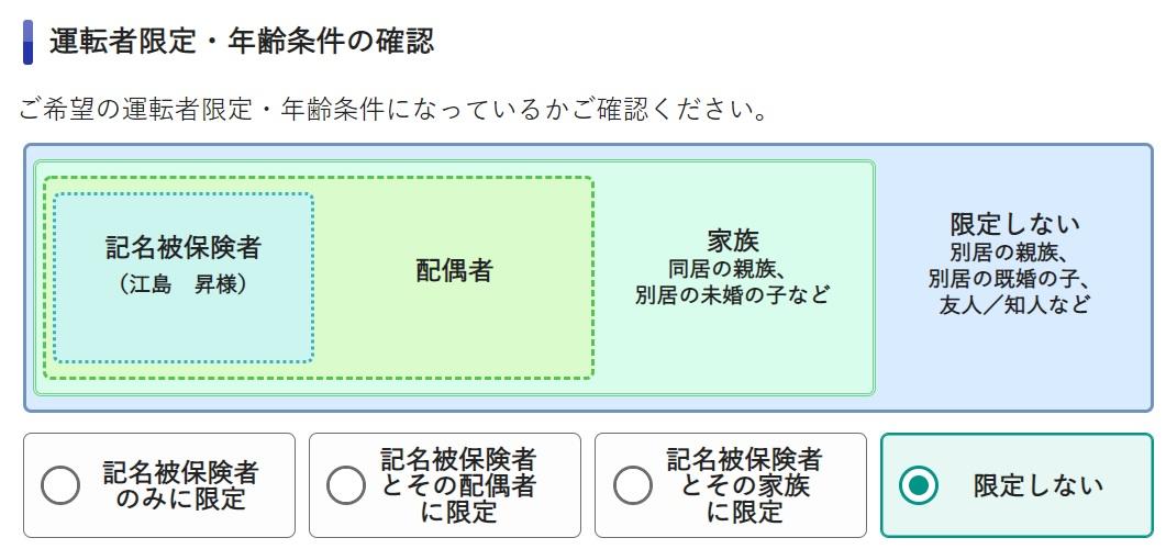 運転者限定の説明2